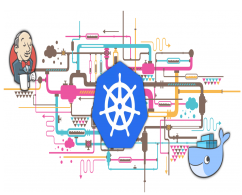 Digital Transformation with Containers and Kubernetes