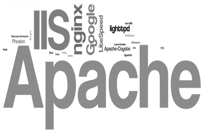 Apache Block Unnecessary Request Methods