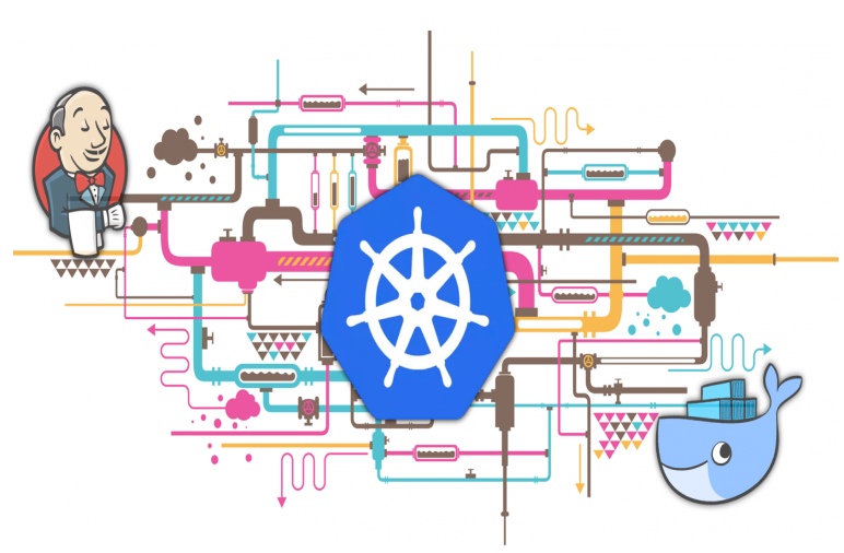 Certified Kubernetes Administrator - Introduction to the  kubectl command